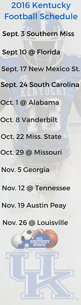 Kentucky Football 2016 Schedule