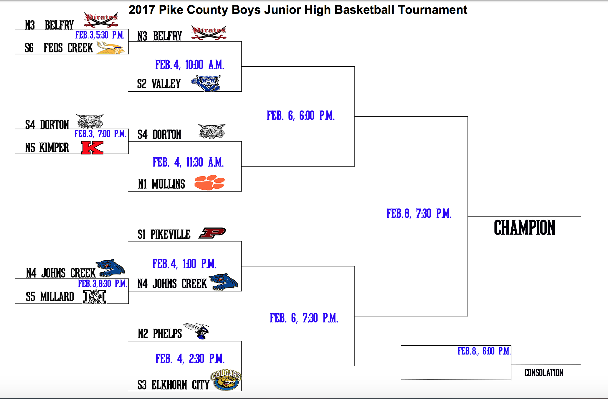county tournament bracket1