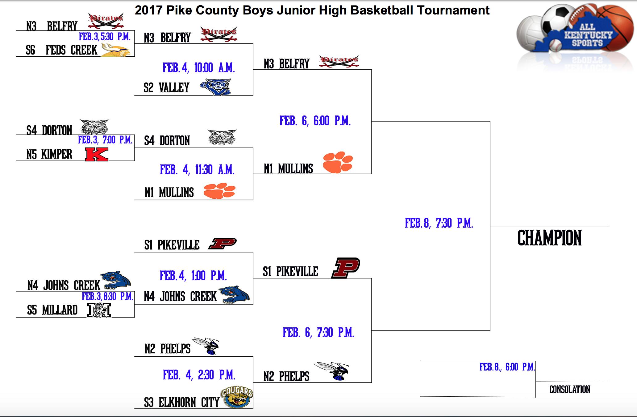 county tournament bracket2